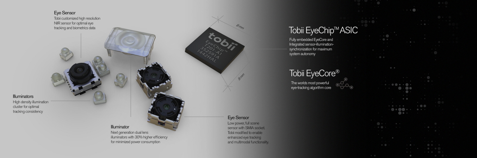 Tobii Eye Tracking Components And System Designs
